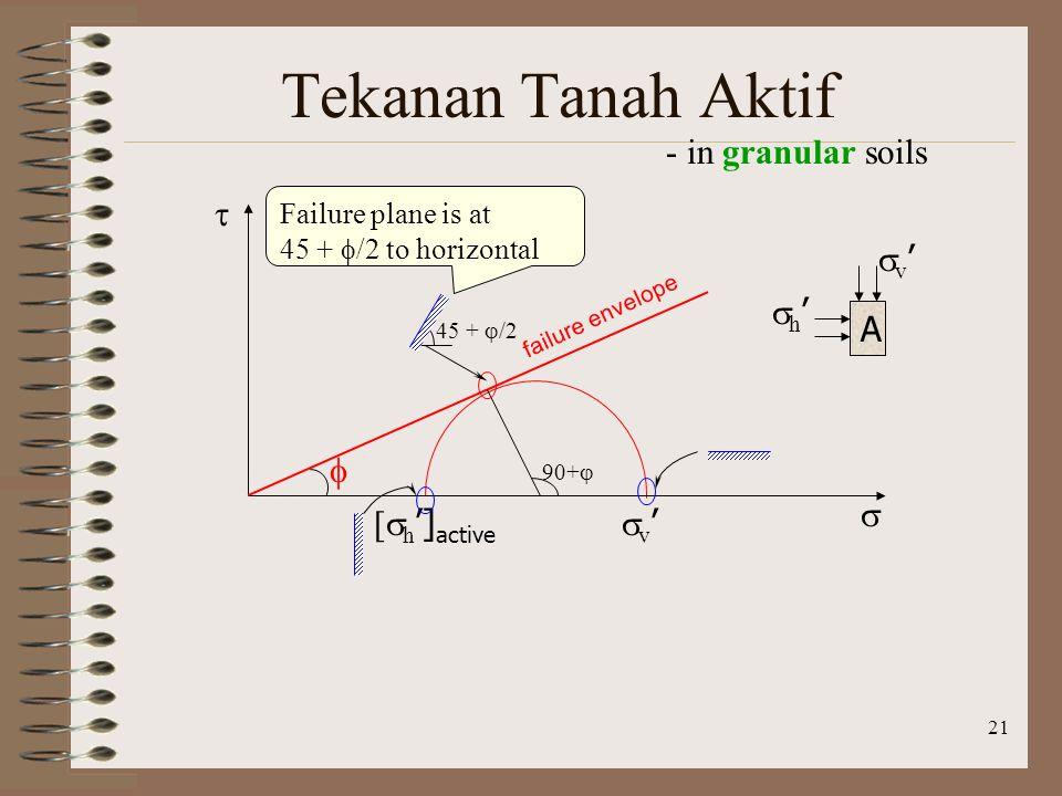 Tekanan Tanah Aktif - in granular soils    A v' h' [h']active